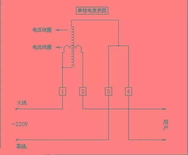 三相直通电度表图