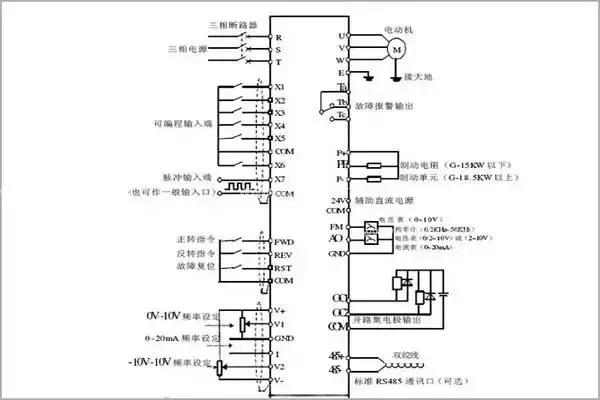 快速掌握变频器的工作原理以及接线图
