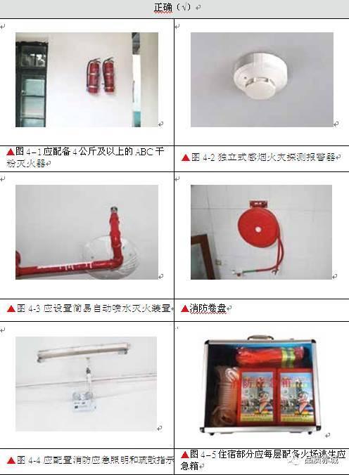 校外托管机构消防安全整治标准