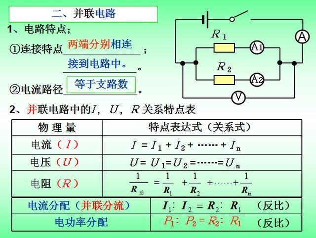 """初中物理:""""串联电路,并联电路""""知识点整理!"""