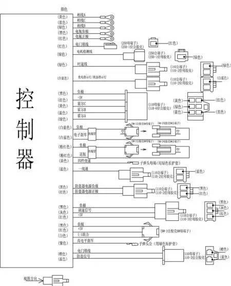电动车控制器接线图,线路图和接线方法大全!_搜狐汽车