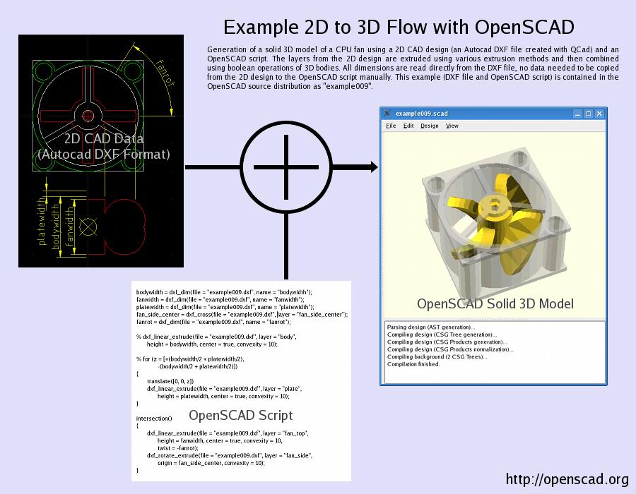 九款免费轻量的 autocad 的开源替代品推荐图片