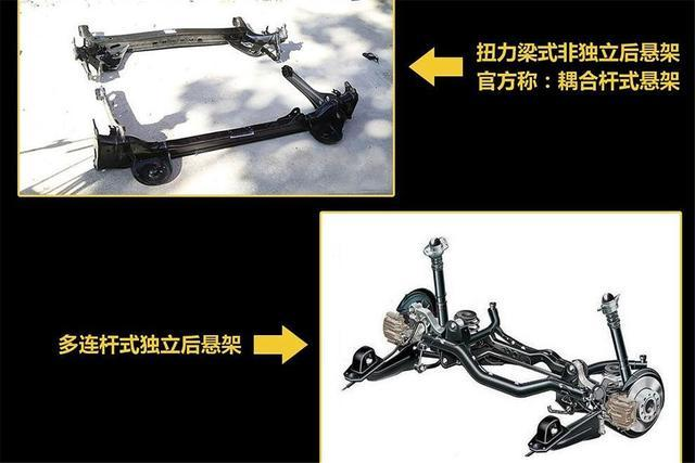 车降价了?实际上厂家却在减配!哪些配置被注水? - yuhongbo555888 - yuhongbo555888的博客