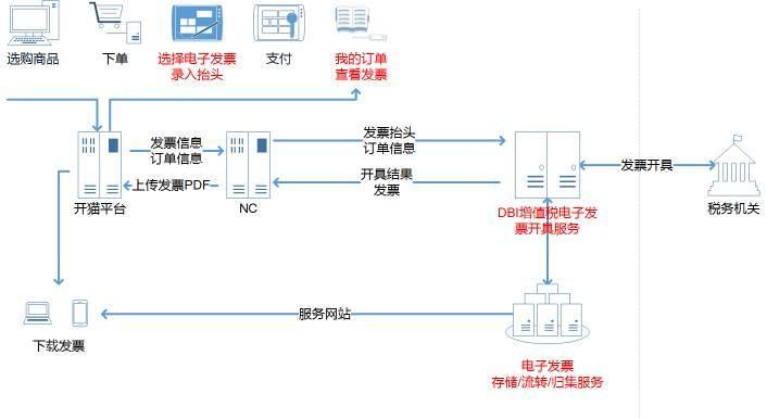 tclnt29m95电源电路图