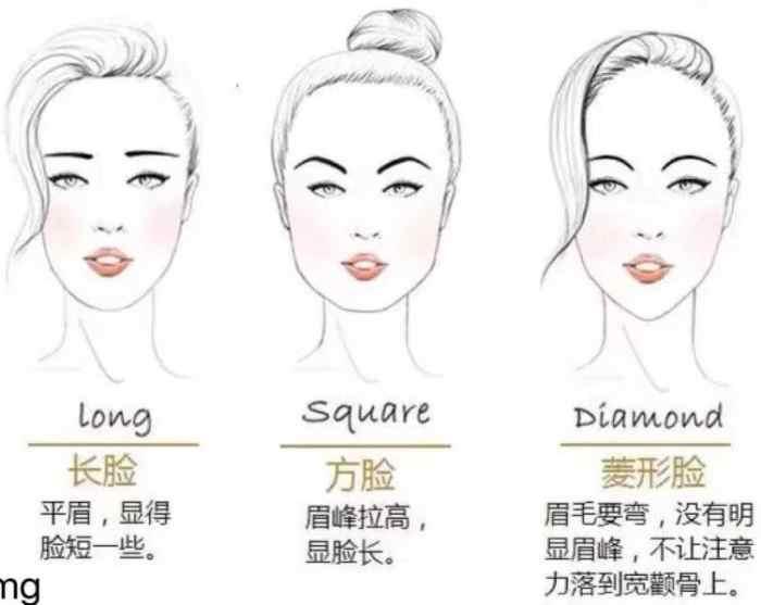 如何画好眉毛 不同脸型眉毛的画法图片