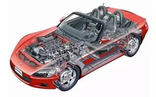 撞飞发动机 看汽车发动机布局那些事儿高清图片