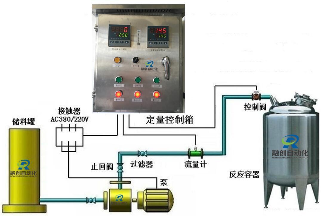根据现场管道压力和流体属性选择最合适的控制阀门(如气动阀,电磁阀图片