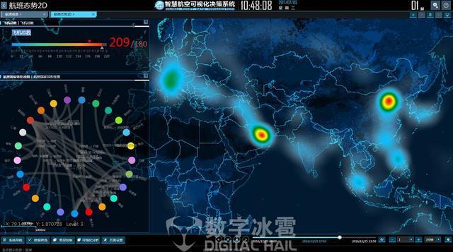 支持将气象信息数据与飞行跟踪数据结合,为管制人员提供了一个直观