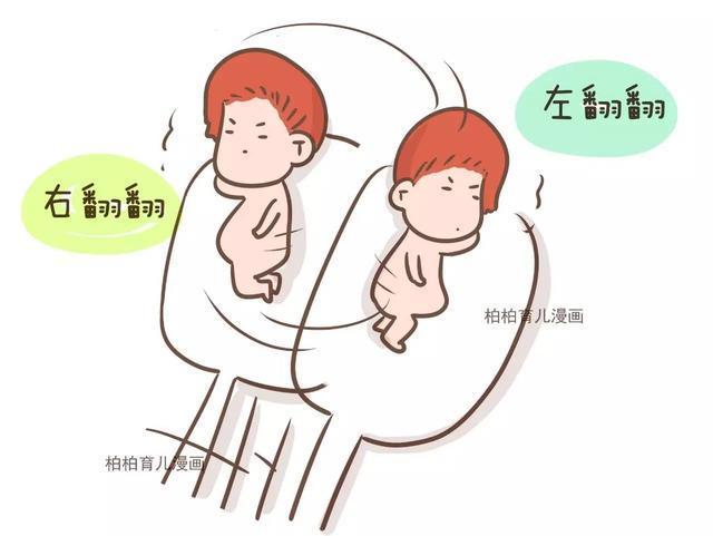 下面的漫画会告诉你原因~ 痛点1:怎么睡都不舒服 孕妇正确的睡姿是