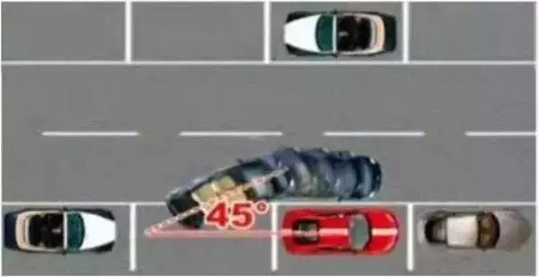 最怕的侧方位、直角、斜线停车,看完再也不怕了!