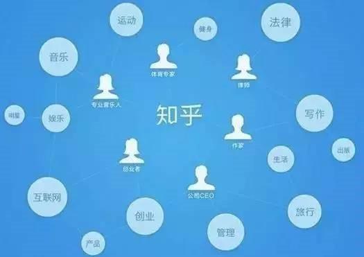 烟台福彩中心如何兑奖:初中信息技术知识大全:怀旧服副本干货