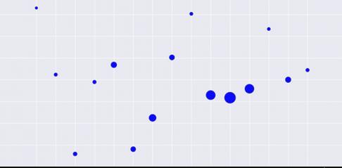 0bb5c1d6c87647a482edc65205414dfb - 数据分析师岗位工资到底能拿多少?各地区数据分析师工资情况