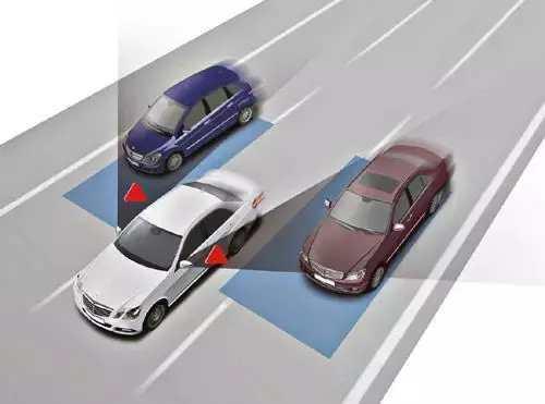 都要看, 最全汽車駕駛盲區示意圖高清圖片