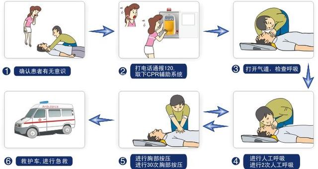 成都拓展培训丨心肺复苏国际标准操作流程