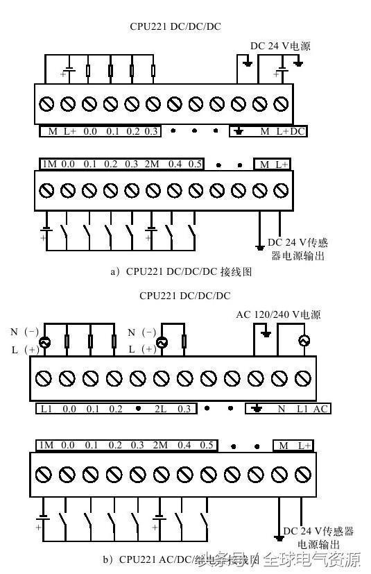根据输入接线与输出接线方法,cpu221外部接线如图2-10所示.