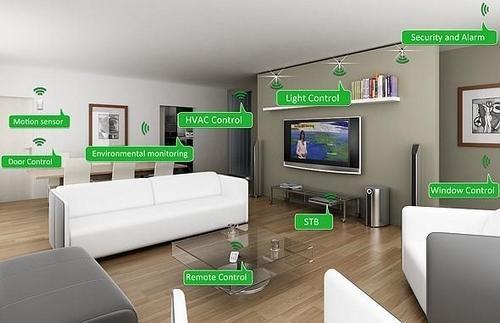 保安泰智能:中国智能家居产业将迎爆发期图片