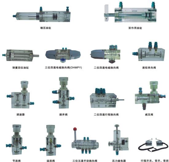 用电器行程开关的顺序动作回路 七,透明液压plc控制实训装置清单图片