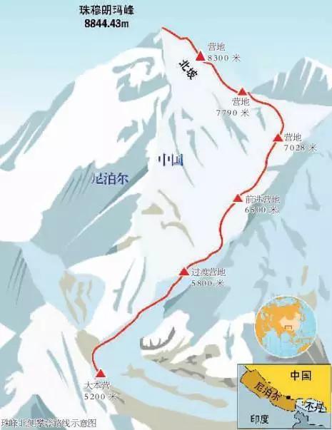 此生必去,8条史诗般徒步旅行路线!