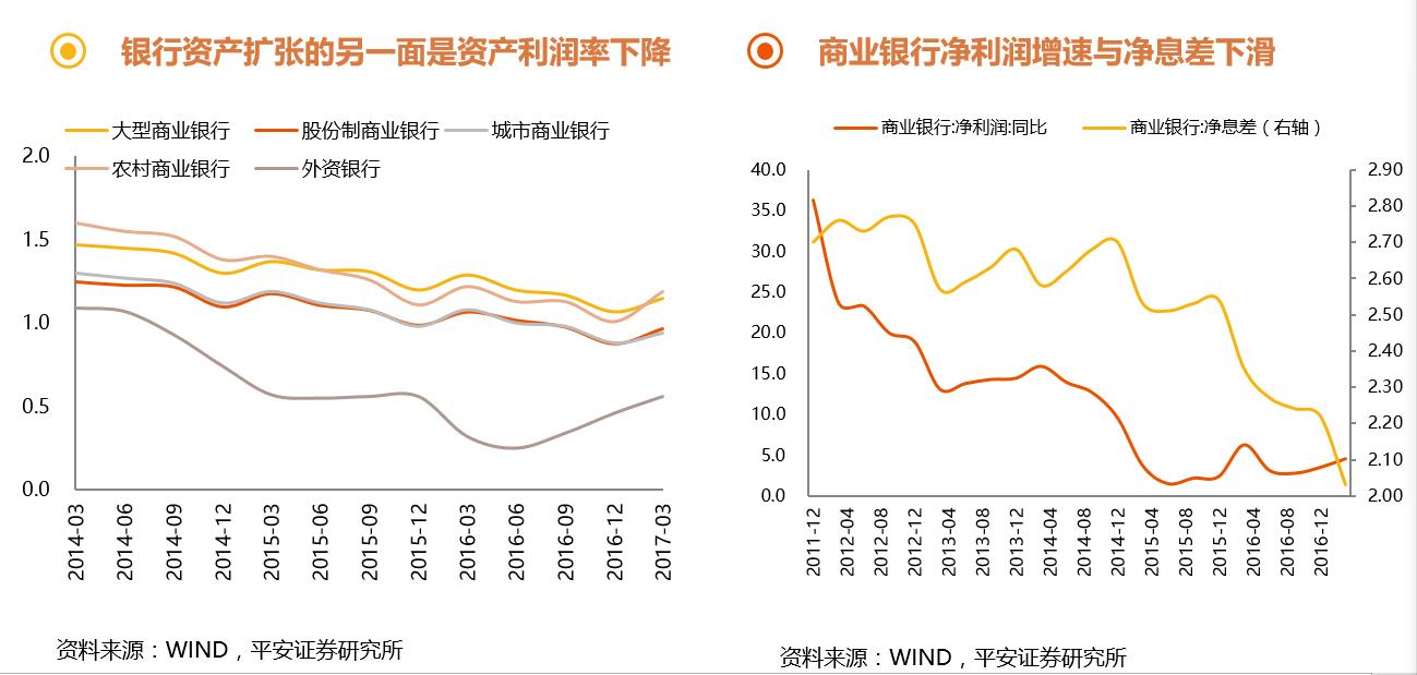 gdp增加值_2016年建筑业增加值图