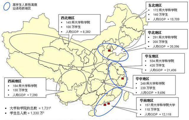中国北方和南方最认可大学排行榜,还真有点区别!