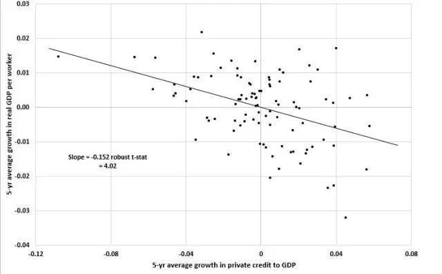 GDP增长值统计图_美国四季度GDP终值增长0.4 低于三季度增长3.1