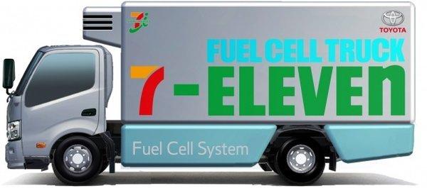 丰田与7—11便利店合作推广新能源