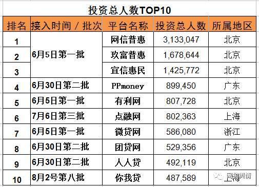 东台人口2021总人数口_中国人口最多的15个地级市 三城超千万,总人口超1.3亿