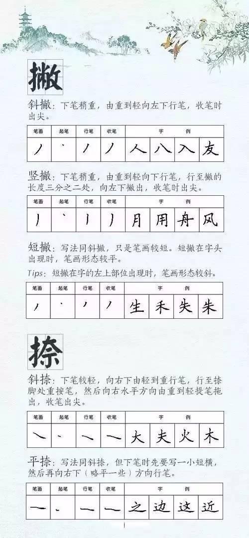 国家正式出台的汉字笔顺正确写法,孩子写字得注意了 附 28种基本笔画的漂亮写法 收藏了