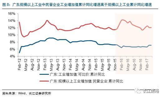 民营经济增加值和gdp_吉林 关于我省突出发展民营经济的调研报告