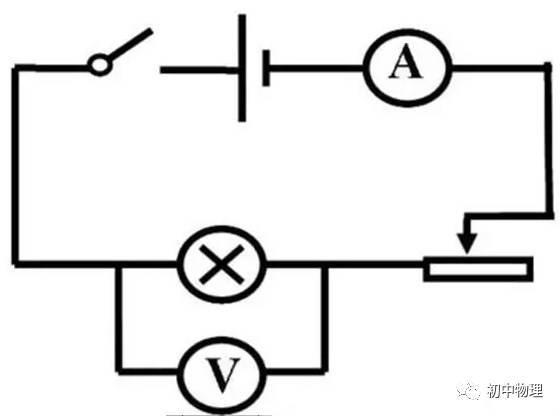 初中物理电路图与实物图经典习题30例,练起来!