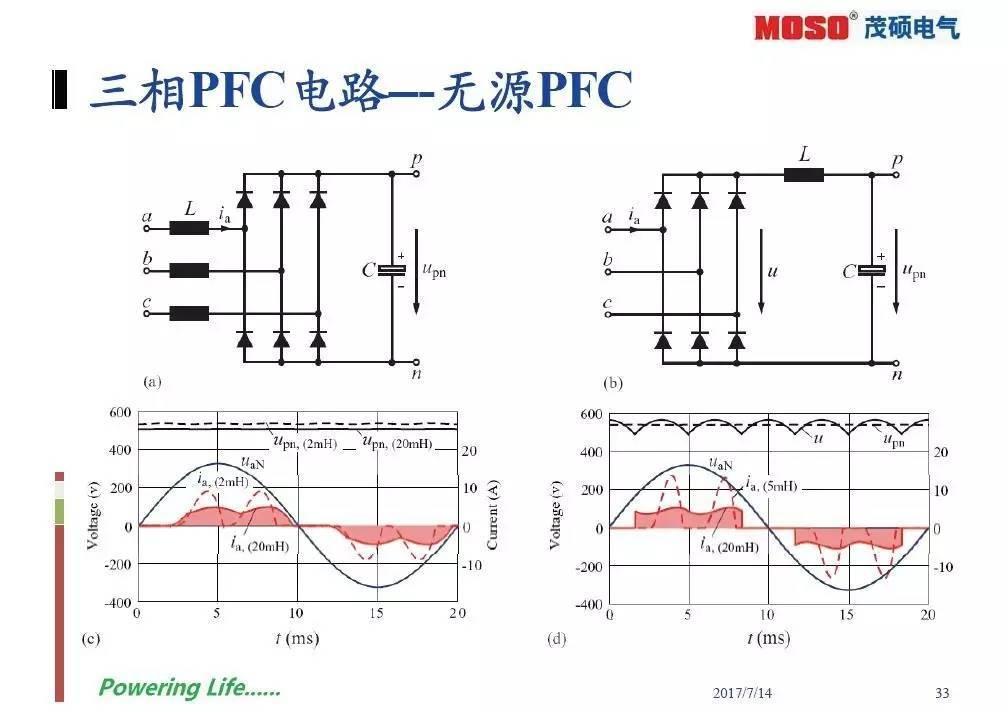 电路 电路图 电子 工程图 平面图 原理图 1008_712