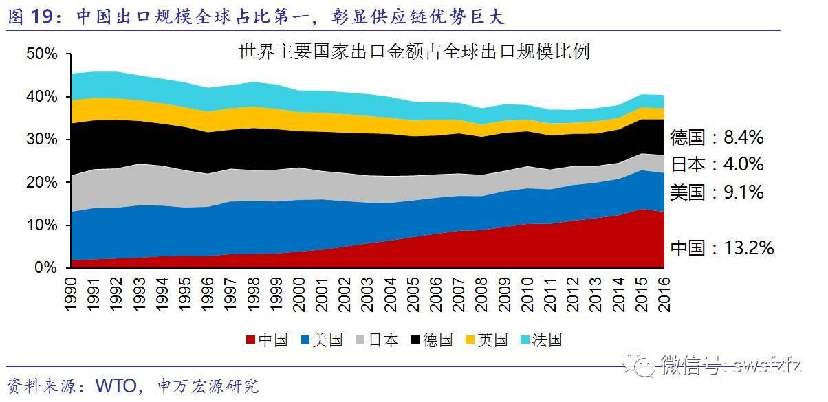 跨境电商出口行业深度报告系列之一 海外零售日薄西山,跨境电商乘势崛起PartⅠ