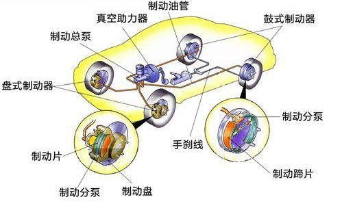 嘿!科技丨向豪车看齐 本田竟然拿掉了CR-V的刹车泵