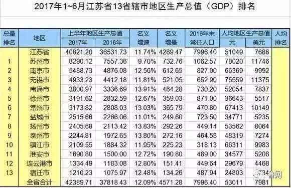 十堰市gdp排名最高是什么时候_2014年十堰市人均gdp是多少 在湖北省排名