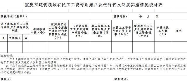 重庆建筑工程信息网_紧急通知:重庆市城乡建委严查建筑领域拖欠农民工工资