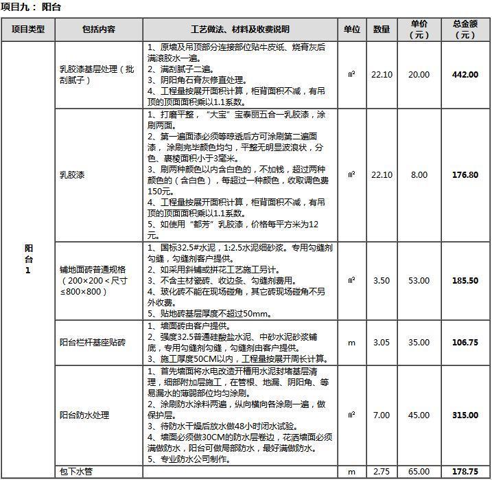2017年90平米家庭装修报价明细表