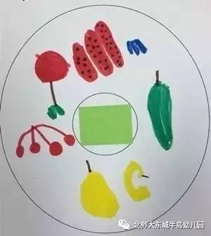 【北师大实验幼儿园】孩子世界里的思维导图图片