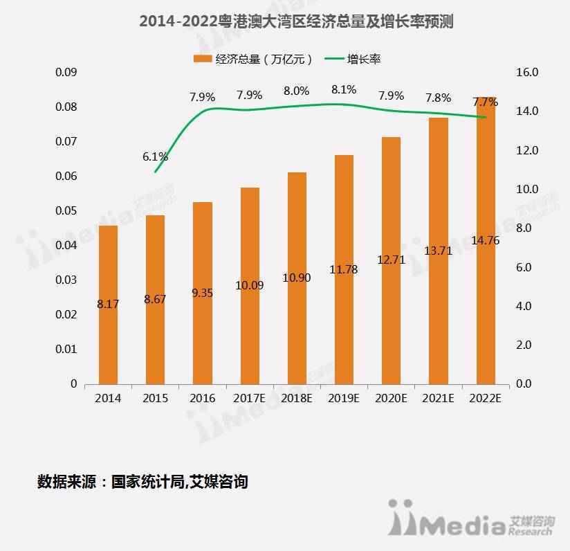 如何预测经济总量_2015中国年经济总量