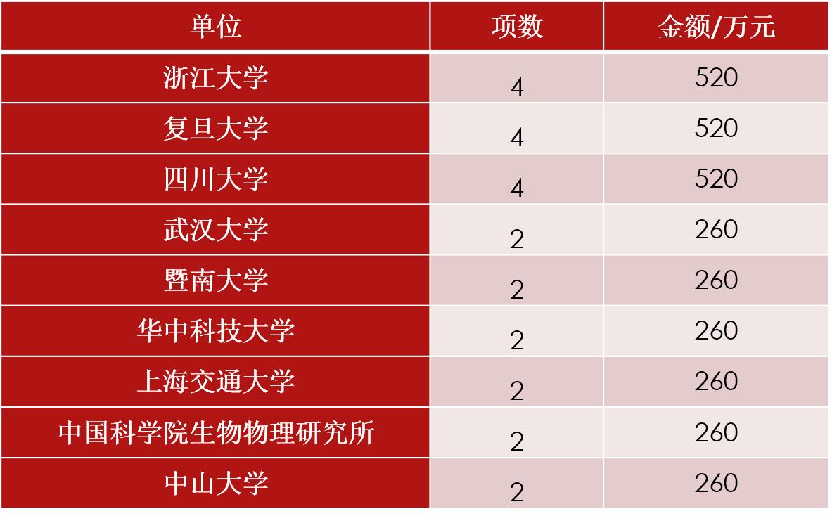 2017年国家自然科学基金评审专家(完整名单)... _中公教育手机站