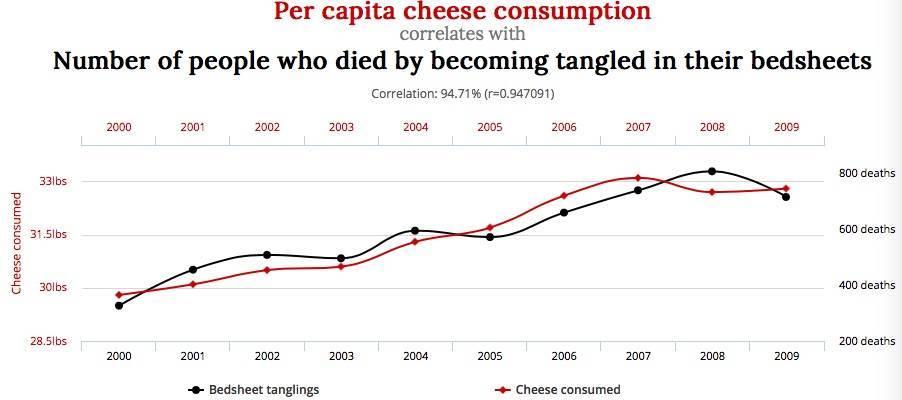 人均黄油消费_黄油
