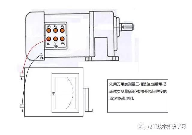 使用摇表测量三相异步电动机的绝缘电阻-电工技术知识