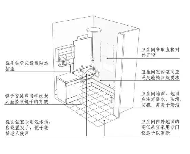 厕所图纸设计图片