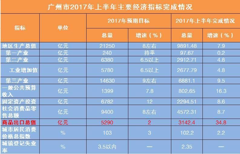 20年城市gdp排行榜_2020年一季度中国各市GDP排名 主要城市经济排行榜