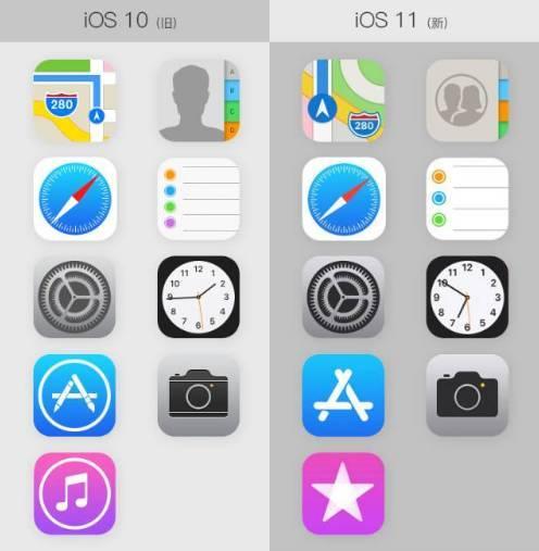 S 11 ,新图标新功能图片