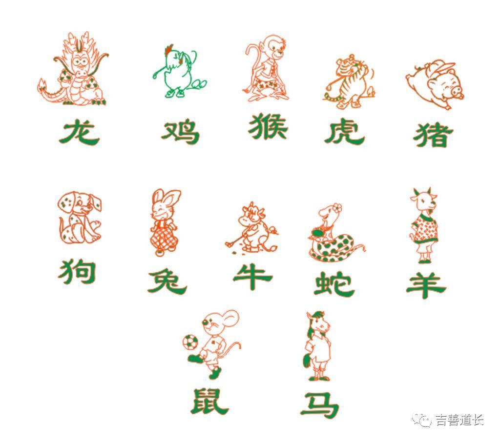2018戊戌年十二生肖运势变化排名图片