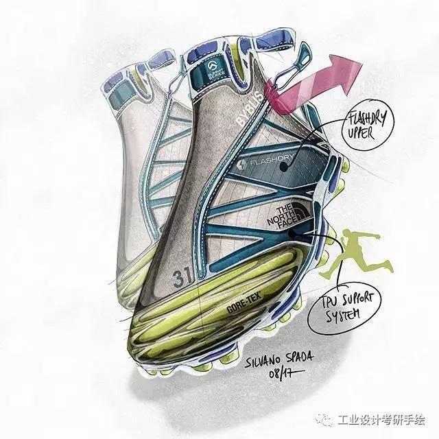 鞋子手绘图