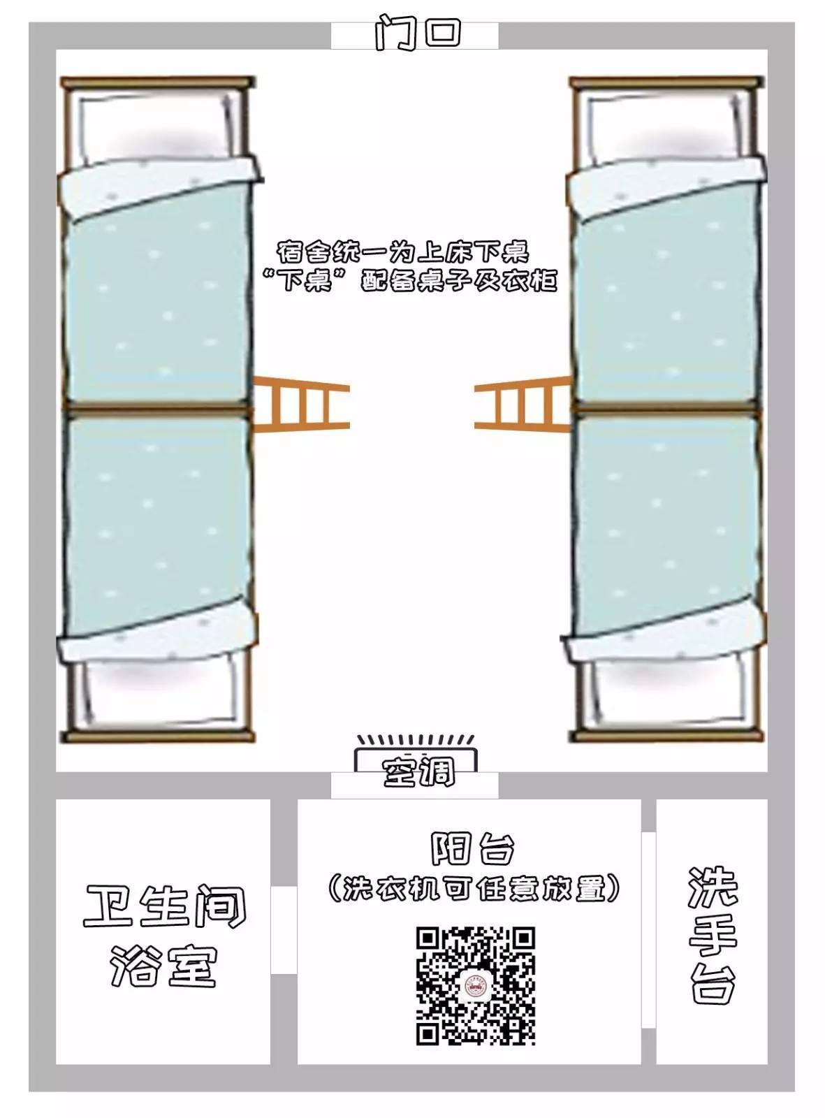 在这里我们会发生很多故事 我们的宿舍配置为上床下桌,四人间 炎热的图片
