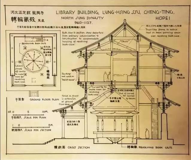 梁思成手绘结构图