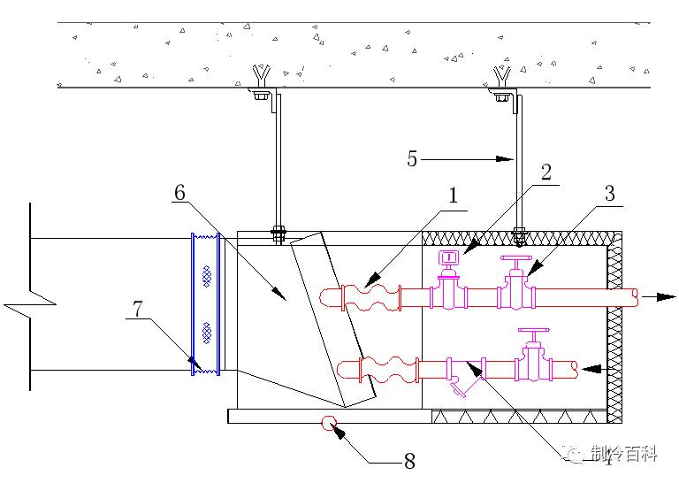 军事 正文  符号说明: 1-软连接;2-电动二通阀;3-截止阀;4-y型过滤器图片
