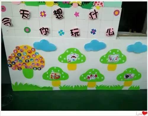 最有特色幼儿园进区卡/区域标志和规则范例,环境布置时能用上哟!